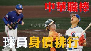 中華職棒球員身價排行
